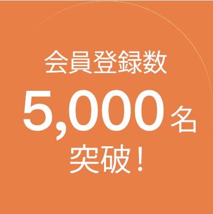 会員登録数1,000人突破!